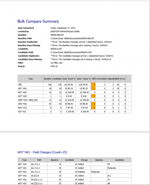 HL7Spy - Inner Harbour Software  - Summary-Reports-in-Excel-CSV-or-PDFs__ResizedImageWzYwMCw3Mzhd