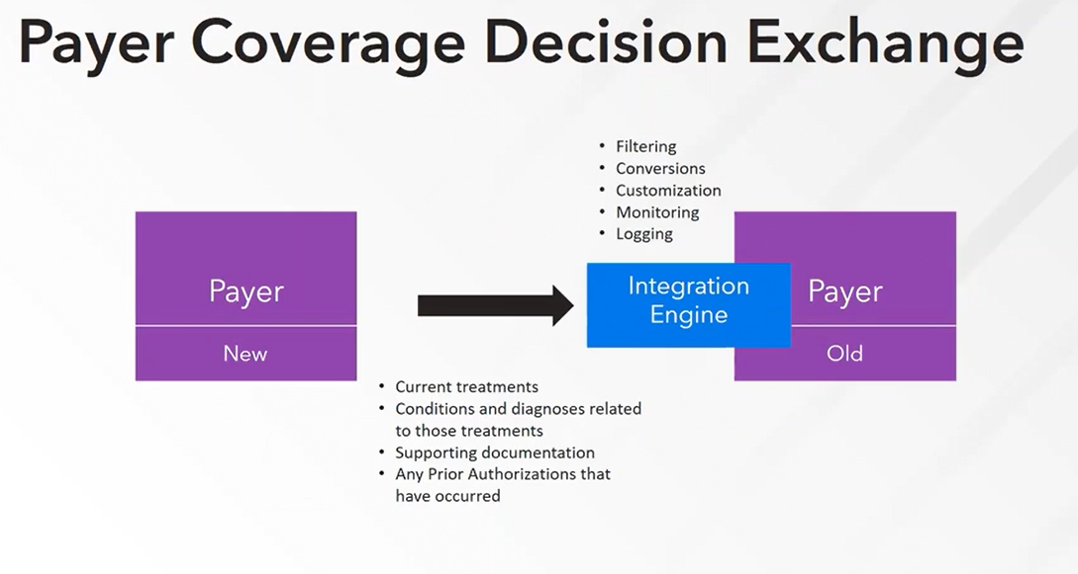 Payer_Coverage_Decision_Exchange2